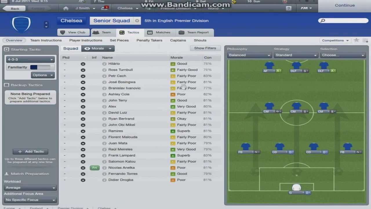 football manager 2015 data editor download