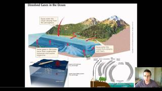 Ocean Water (Part 1): Dissolved Gases