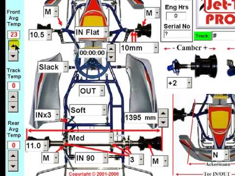 Jet-Tech Pro -- Kart Set-Up Data
