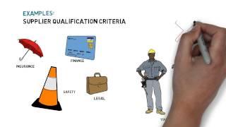 BROWZ: Contractor Management & Supplier Qualification