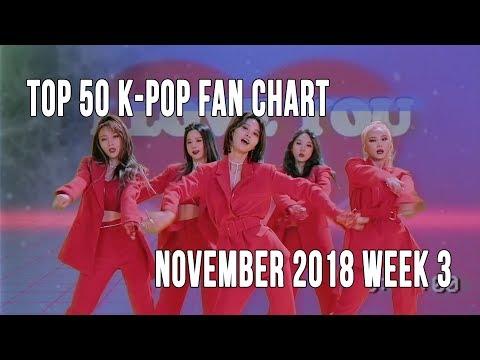 Top 50 K-Pop Songs Chart - November 2018 Week 3 Fan Chart
