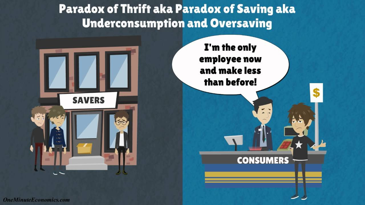 the paradox of thrift The paradox of thrift is an economic concept that says that if everybody tries to raise their rate of savings, the resulting fall in demand will cause a fall in incomes, negating the rise in savings.