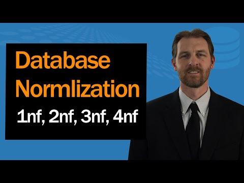 Database Normalization in SQL - 1NF, 2NF, 3NF, 4NF - SQL ...
