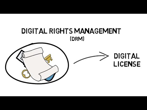What is DRM (Digital rights management) and how does it work?
