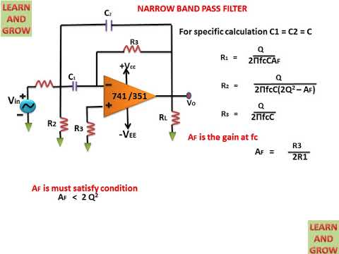 narrow band pass filter Millitech series fnp narrow bandpass filters are available with passbands in the  the series fib iris bandpass filter also offered are series fwp wide bandpass.