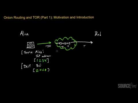 Onion Routing and TOR (Part 1): Motivation and Introduction