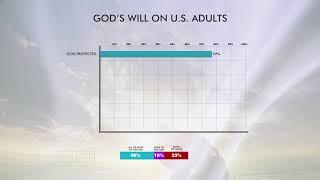 Survey Says: Americans' Belief in God   Encounter