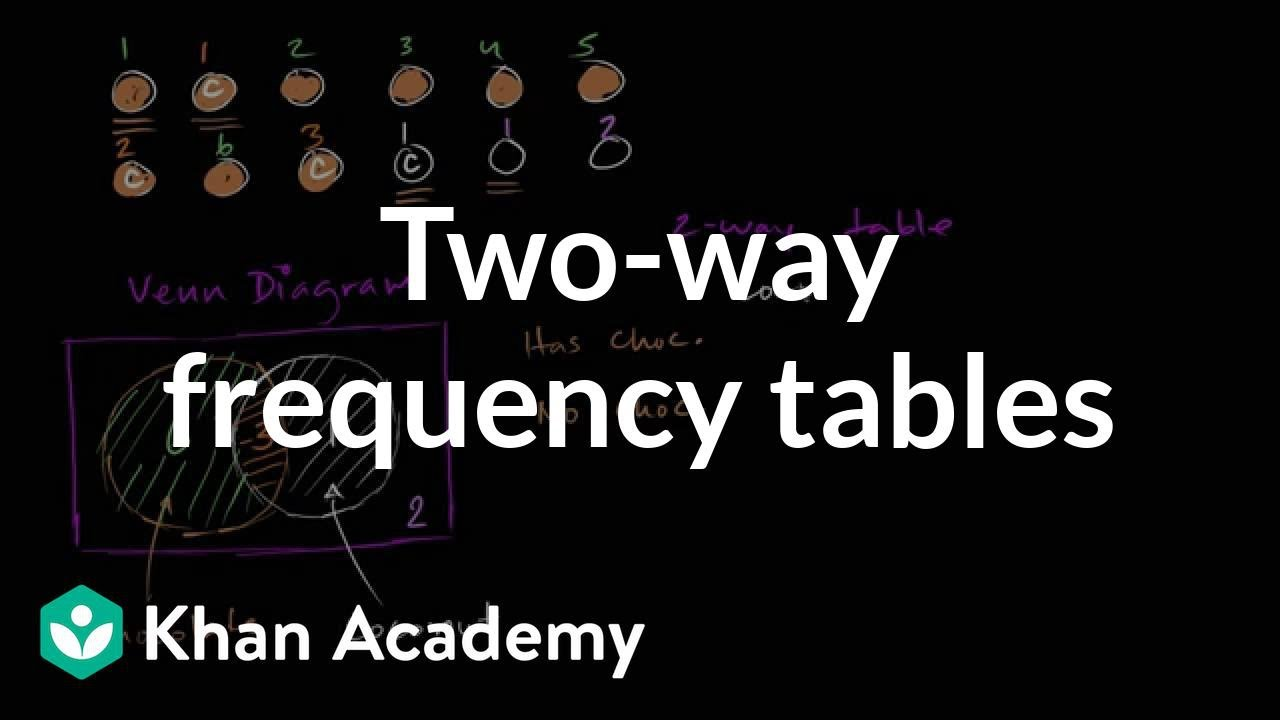 Two Way Frequency Tables And Venn Diagrams