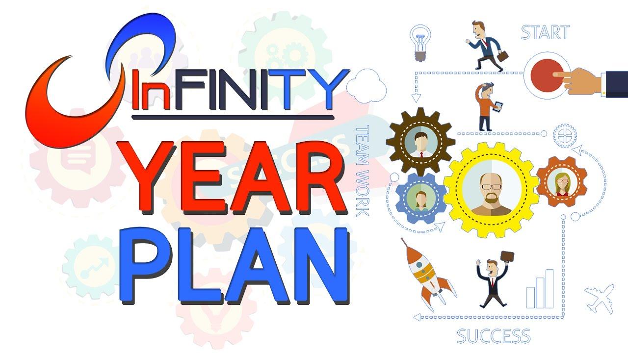 InFINITY Year Plan 2017 [แนวทางในการดำเนินธุรกิจสายงาน InFINITY] - ►►► ห้ามเผยแพร่ต่อ เด็ดขาด !!! ◄◄◄
