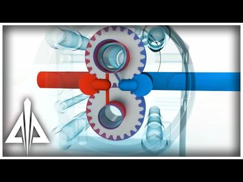 3d Technical Pump Animation Youtube