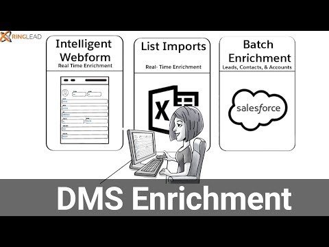 DMS Enrichment - Fill in The Gap Left by Incomplete and Inaccurate Data