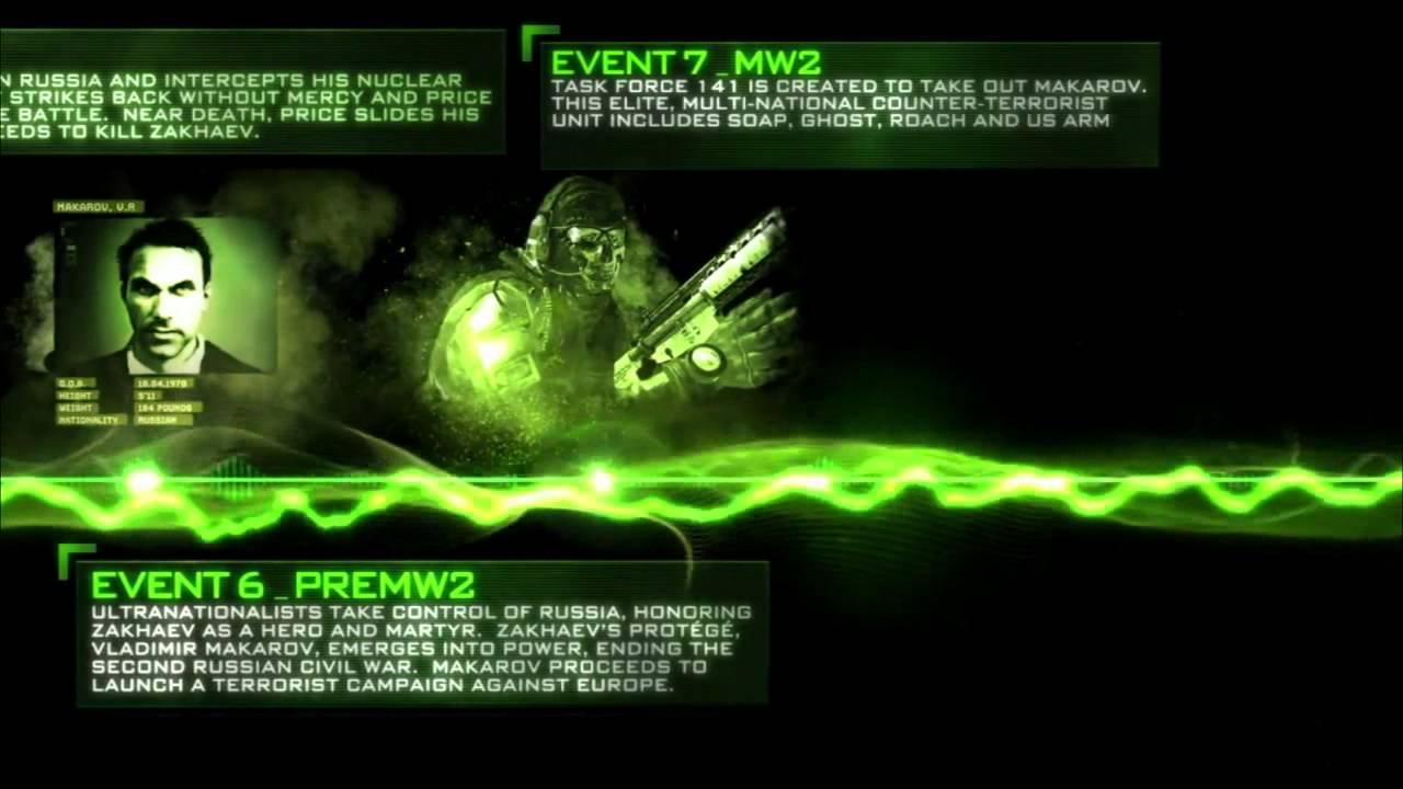 Call Of Duty Modern Warfare 1 3 Story Timeline Youtube