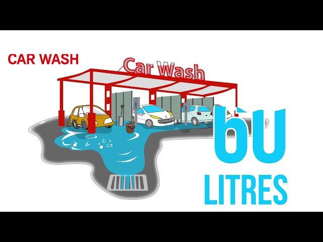 Green Car Washing Services | Green Wash