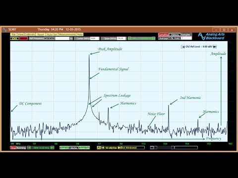 Signal integrity - calibrating the 4-port R&S®ZVA vector network analyzer (part 1 of 4)из YouTube · Длительность: 3 мин13 с