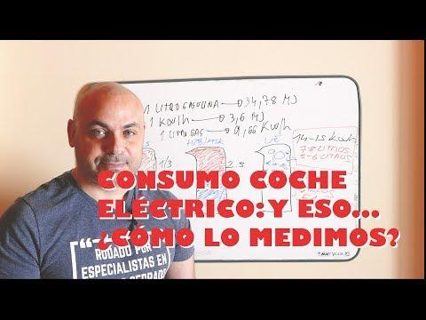 CONSUMO COCHE ELÉCTRICO: Y eso... ¿cómo lo medimos y comparamos?