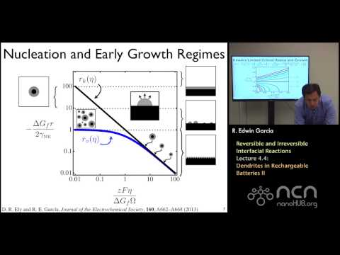 nanoHUB-U Rechargeable Batteries L4.4: Interfacial Reactions - Dendrites in Rechargeable Batteries