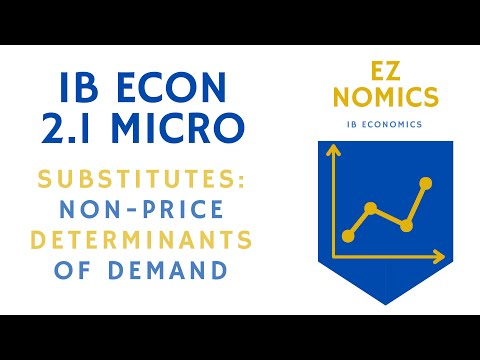 IB Economics: Micro: Demand: Non-price determinants of demand: Substitutes