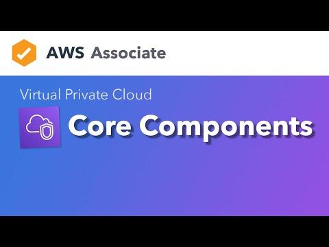 VPC - Core Components