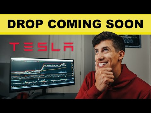 ⏰ 2021 STOCK MARKET CRASH (MY PLAN)