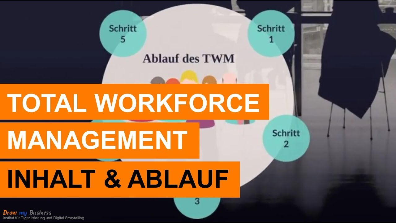 Was ist total workforce management inhalt und ablauf for Www workforcescheduling com jewelry tv