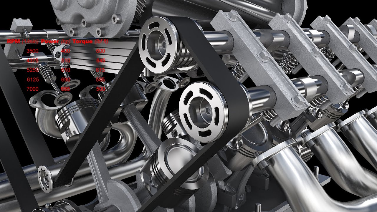 Speed Of Sound Car Parts