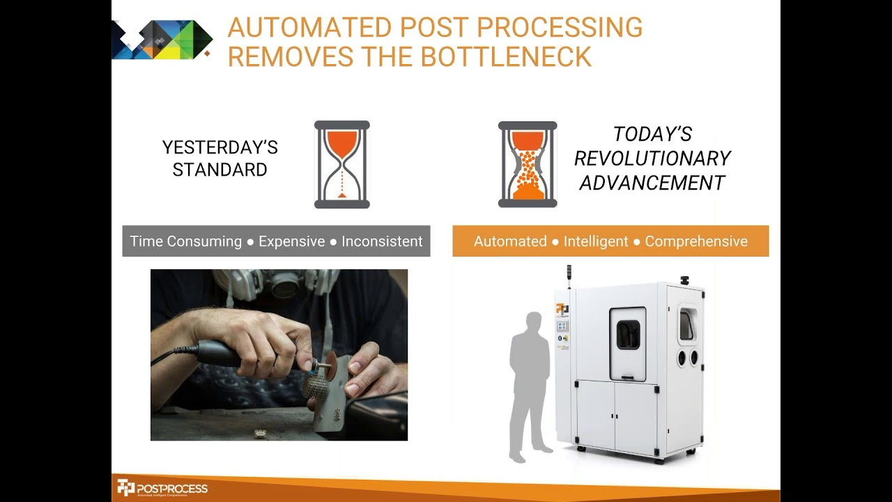 Webinar: Why you need an Additive Manufacturing Automated Post Processing Solution