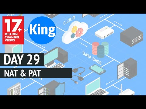 200-125 CCNA v3.0 | Day 29: NAT & PAT | Free Cisco Video Tra