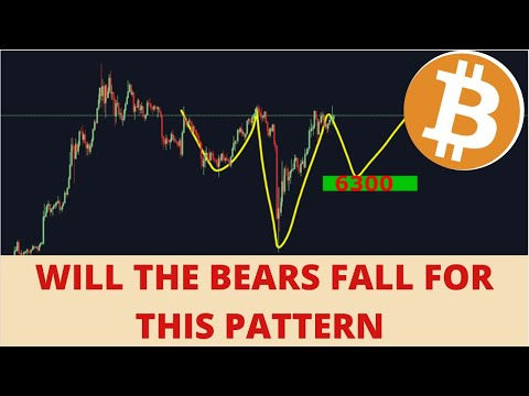 Trading how to notice trend reversal crypto