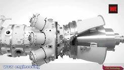 mechanical  engineering latest technology