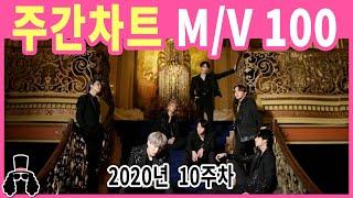 [주간차트 2020년 10주차] 금주의 KPOP 아이돌 뮤직비디오 순위 100 - 2020년 3월 8일 | …
