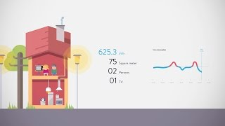 eMeter - Fitness tracking for the electricity meter (Long Version)