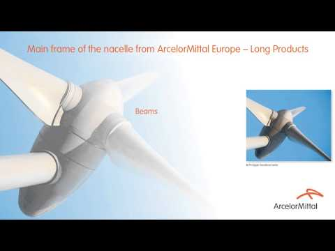 Sustainable steel solutions for the global wind industry
