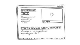 Пример идеальной landing page  Заказать можно на datalanding ru(Пример идеальной landing page Заказать можно на datalanding ru., 2015-04-22T17:00:12.000Z)