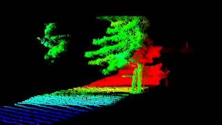 3d Flash Lidar Arrow From Youtube - The Fastest of Mp3