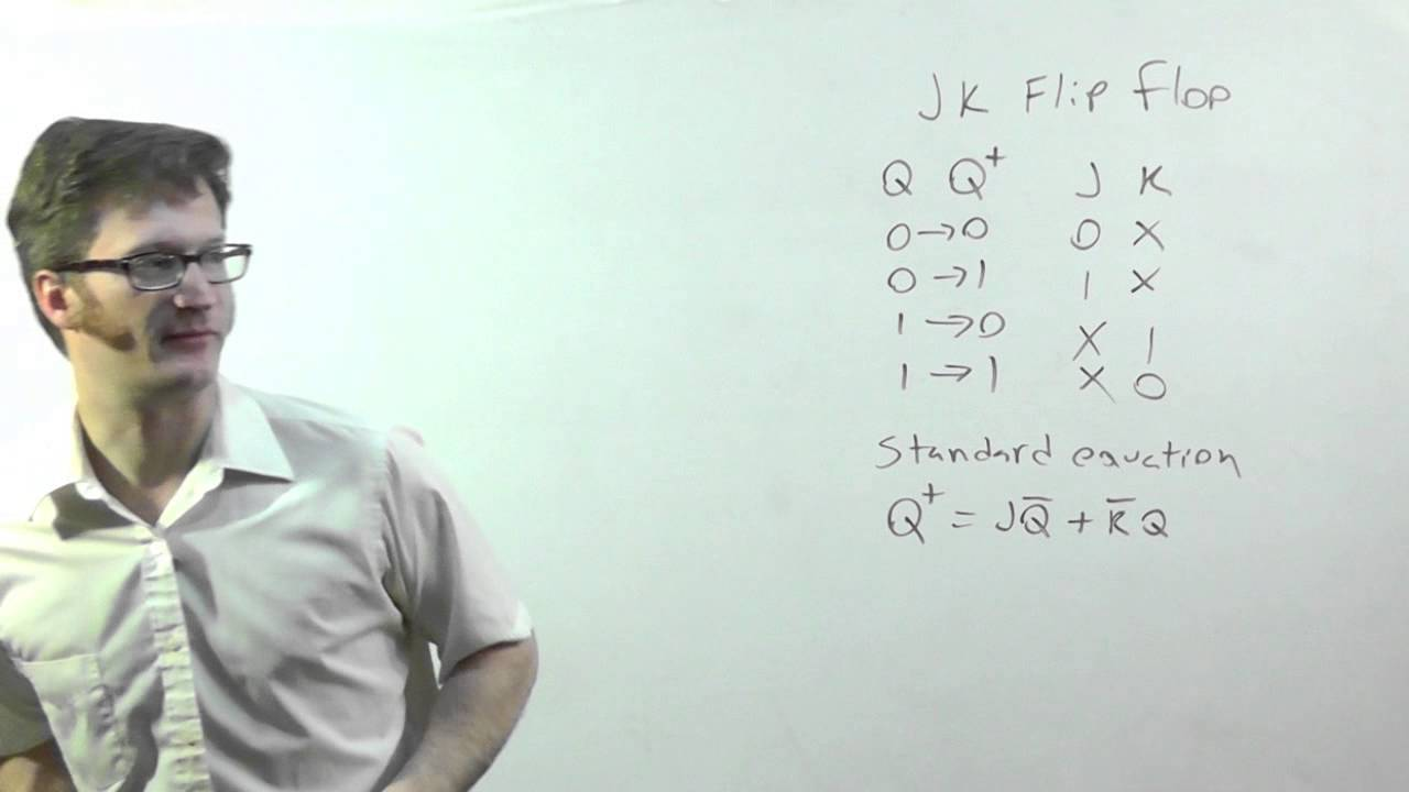 Digital Logic - Excitation Tables and Standard Equations for Flip-Flops