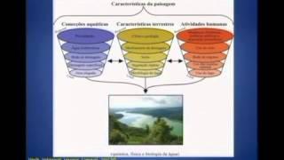 Água: Passado, presente e futuro: Problemas e soluções - Ciência19h