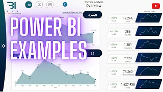 Amazing Power BI Reports for Inspiration - April 2021 Contest Winners