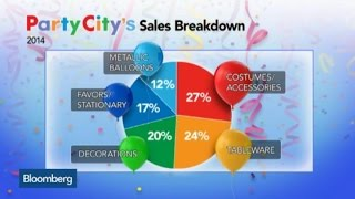 Party City IPO: Five Things to Know