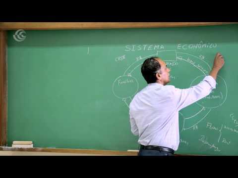 Análise Macroeconômica : Sistema Econômico