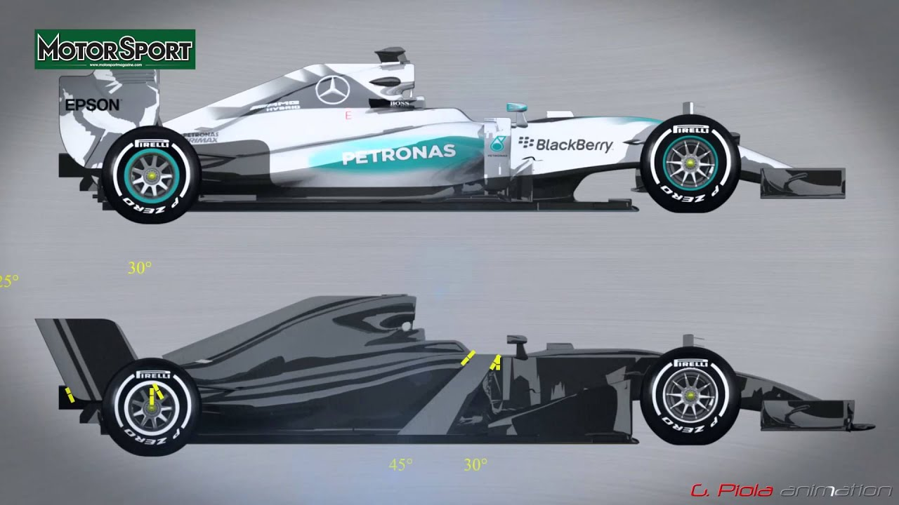 The 2017 Formula 1 car - YouTube