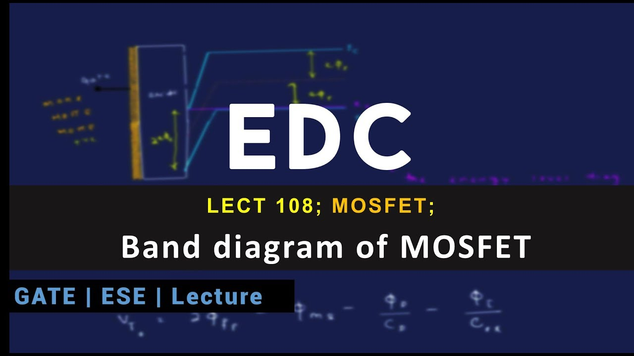 lecture 108 mosfet band diagram of mosfet [ 1280 x 720 Pixel ]