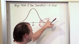 Lesson 11 - Hypothesis Testing For Means & Small Samples, Part 1