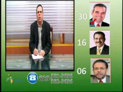 Noticias de Santiago con Ruben Rodriguez     ABINADER GANA ENCUESTA A DANILO POR AMPLIO MARGEN