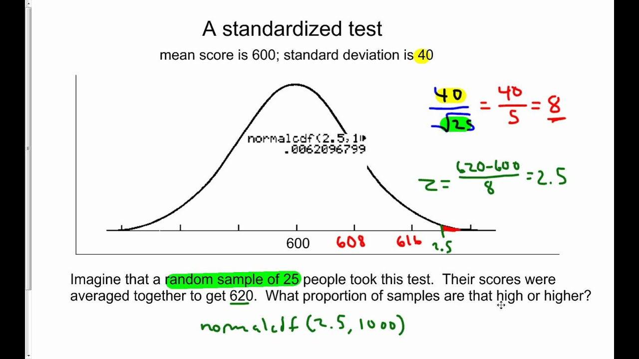 the central limit theorem essay In this essay, which can be considered a review of the paper by hu and zhang (2010) and of other papers on sublinear expectations, we prove a version of the central limit theorem for.