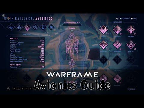 Avionics Guide