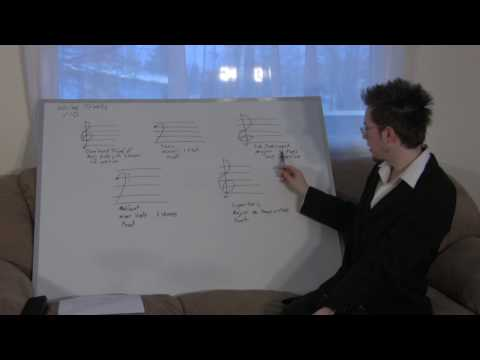 Level 1 Theory Exam: #23 of LEARN FREE MUSIC THEORY