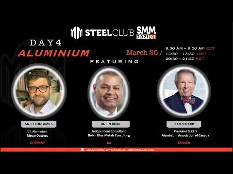 Aluminium Market Q1 2021