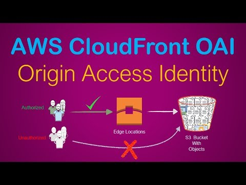 AWS CloudFront OAI | Use Origin Access Identity | Restrict Access to Your S3 | Serve Private Content
