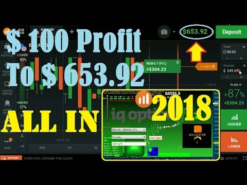Best options trading bot