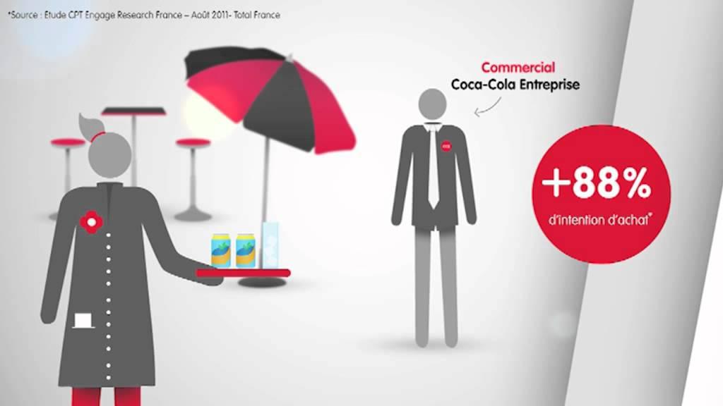 Coca-Cola Amatil Employee Reviews
